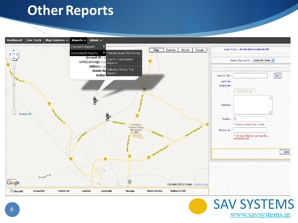 8 Other Reports SAV SYSTEMS www.savsystems.in