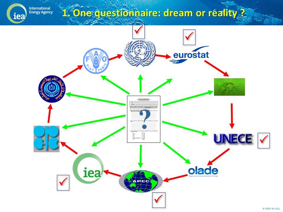© OECD/IEA 2011 FAO UN OPEC OAPEC ? AFREC 1. One questionnaire: dream or reality ?          