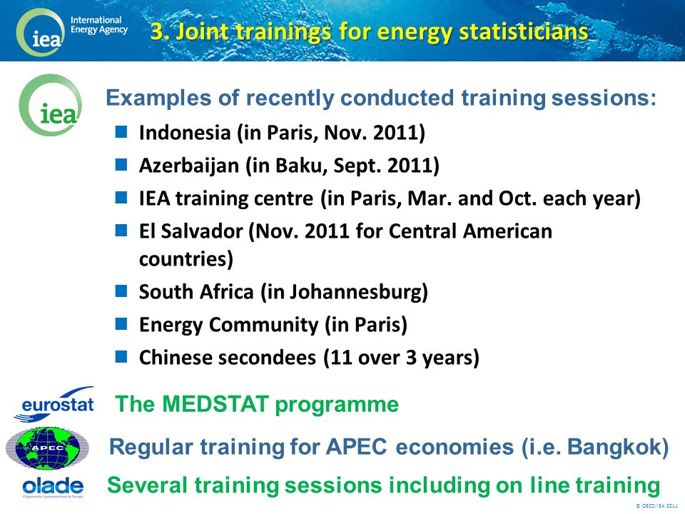 © OECD/IEA 2011 3. Joint trainings for energy statisticians Indonesia (in Paris, Nov.