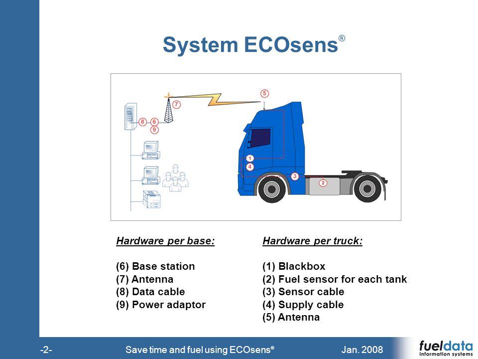Jan. 2008-2-Save time and fuel using ECOsens ® System ECOsens ® Hardware per base: (6) Base station (7) Antenna (8) Data cable (9) Power adaptor Hardw