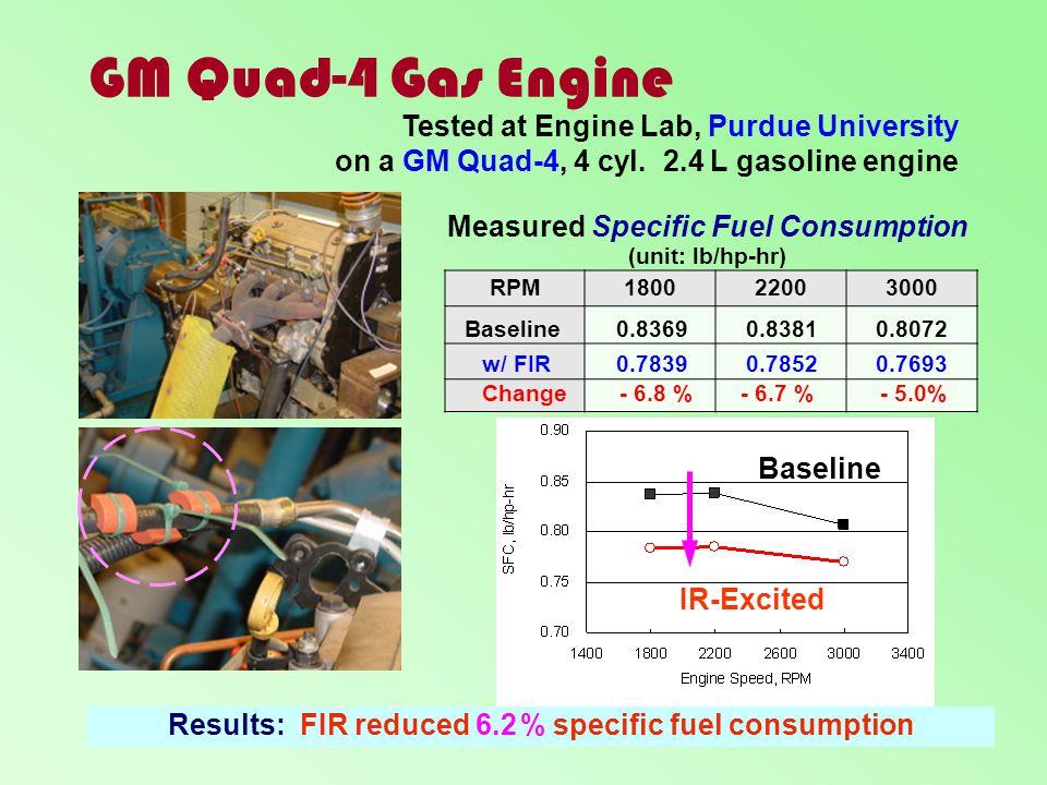GM Quad-4 Gas Engine RPM180022003000 Measured Specific Fuel Consumption (unit: lb/hp-hr) Baseline IR-Excited on a GM Quad-4, 4 cyl. 2.4 L gasoline eng
