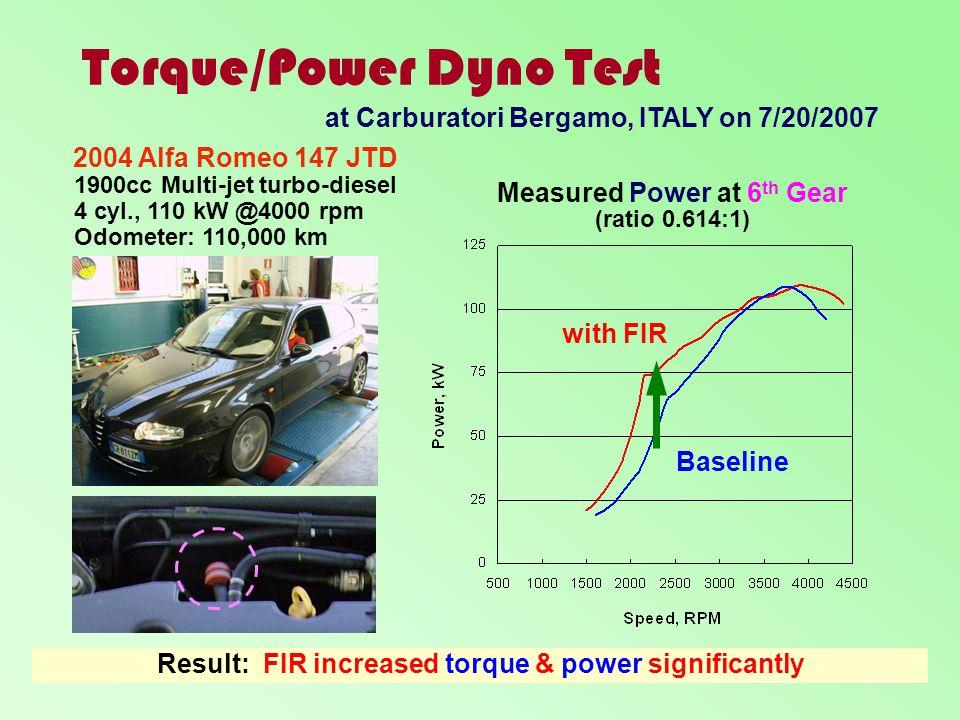 Torque/Power Dyno Test 1900cc Multi-jet turbo-diesel 4 cyl., 110 kW @4000 rpm Odometer: 110,000 km at Carburatori Bergamo, ITALY on 7/20/2007 Result: