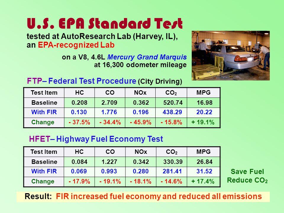 U.S. EPA Standard Test Test ItemHCCONOxCO 2 MPG Test ItemHCCONOxCO 2 MPG tested at AutoResearch Lab (Harvey, IL), an EPA-recognized Lab FTP– Federal T
