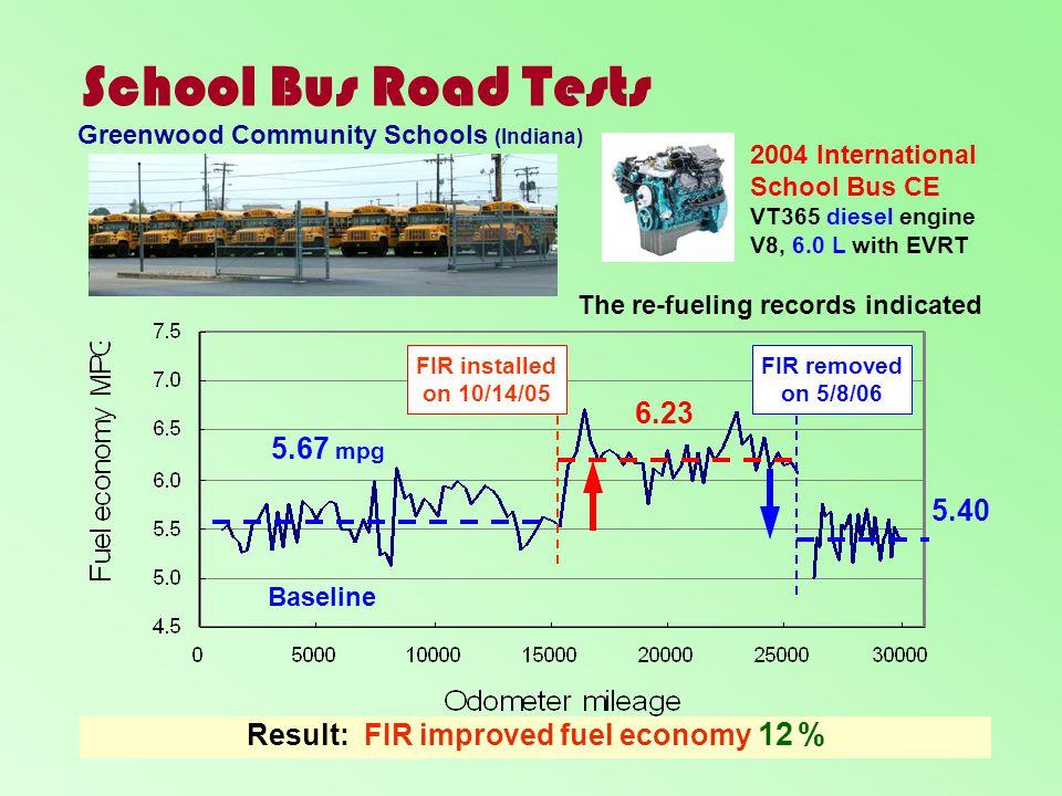 School Bus Road Tests FIR installed on 10/14/05 FIR removed on 5/8/06 2004 International School Bus CE VT365 diesel engine V8, 6.0 L with EVRT 6.23 5.