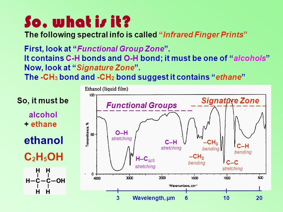 H–C sp3 stretching C–H stretching O–H stretching C 2 H 5 OH 20310 C–C stretching Wavelength, μm C–H bending –CH 2 bending –CH 3 bending The following