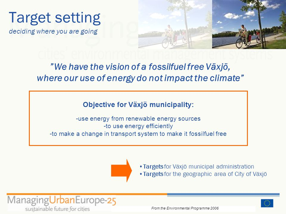 Target setting deciding where you are going We have the vision of a fossilfuel free Växjö, where our use of energy do not impact the climate Objective for Växjö municipality: -use energy from renewable energy sources -to use energy efficiently -to make a change in transport system to make it fossilfuel free Targets for Växjö municipal administration Targets for the geographic area of City of Växjö From the Environmental Programme 2006