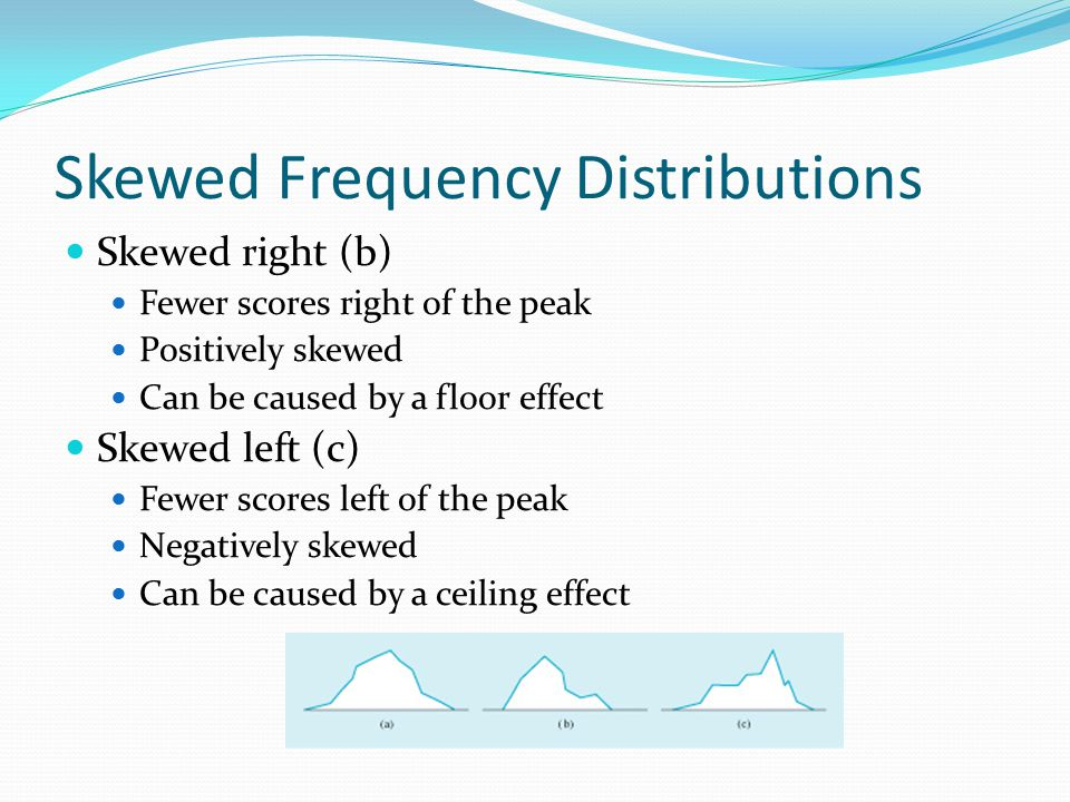 Skewed Frequency Distributions Skewed right (b) Fewer scores right of the peak Positively skewed Can be caused by a floor effect Skewed left (c) Fewer scores left of the peak Negatively skewed Can be caused by a ceiling effect