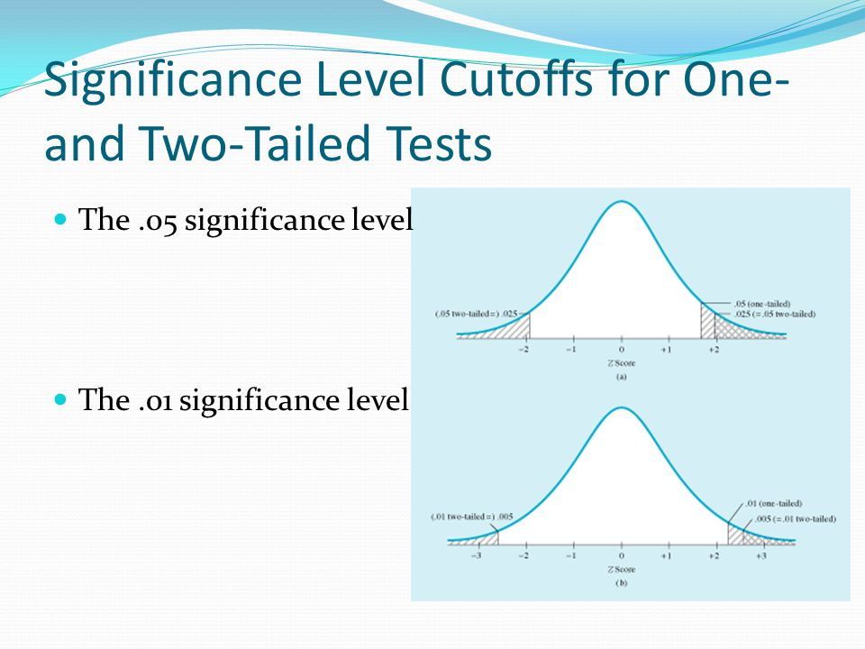 Significance Level Cutoffs for One- and Two-Tailed Tests The.05 significance level The.01 significance level