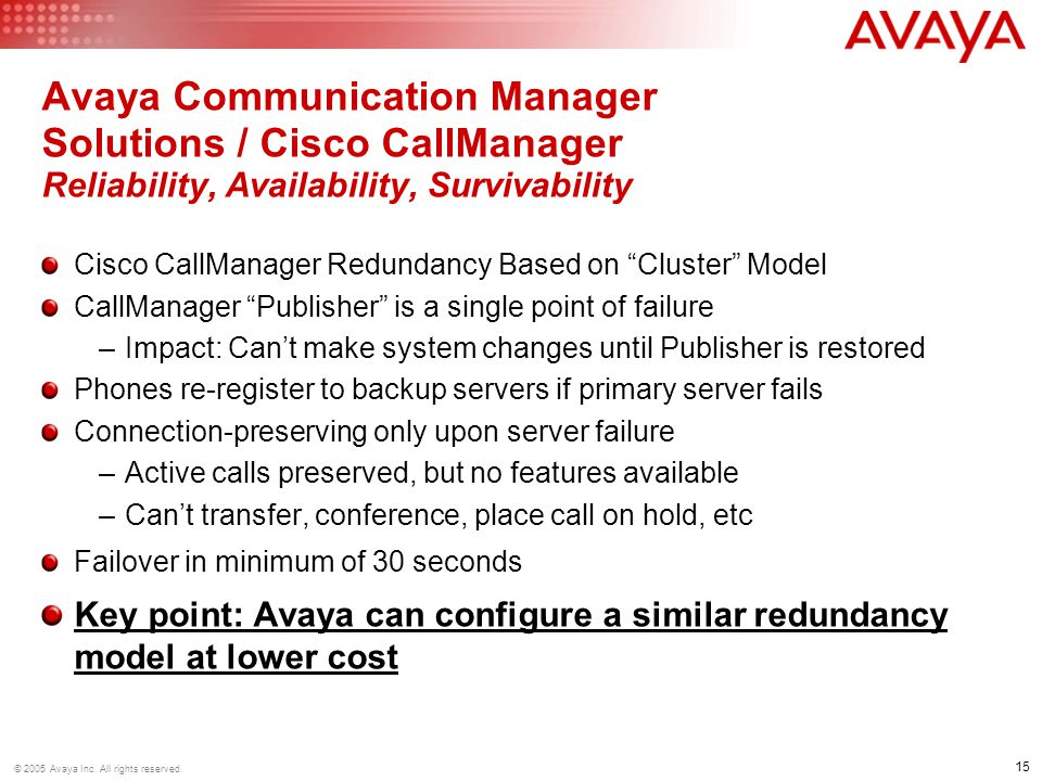 15 © 2005 Avaya Inc.All rights reserved.