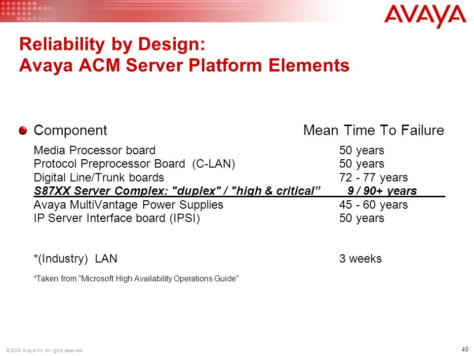 40 © 2005 Avaya Inc.All rights reserved.