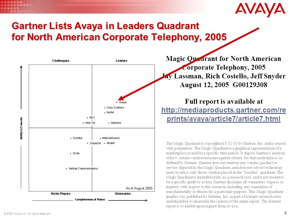 6 © 2005 Avaya Inc.All rights reserved.