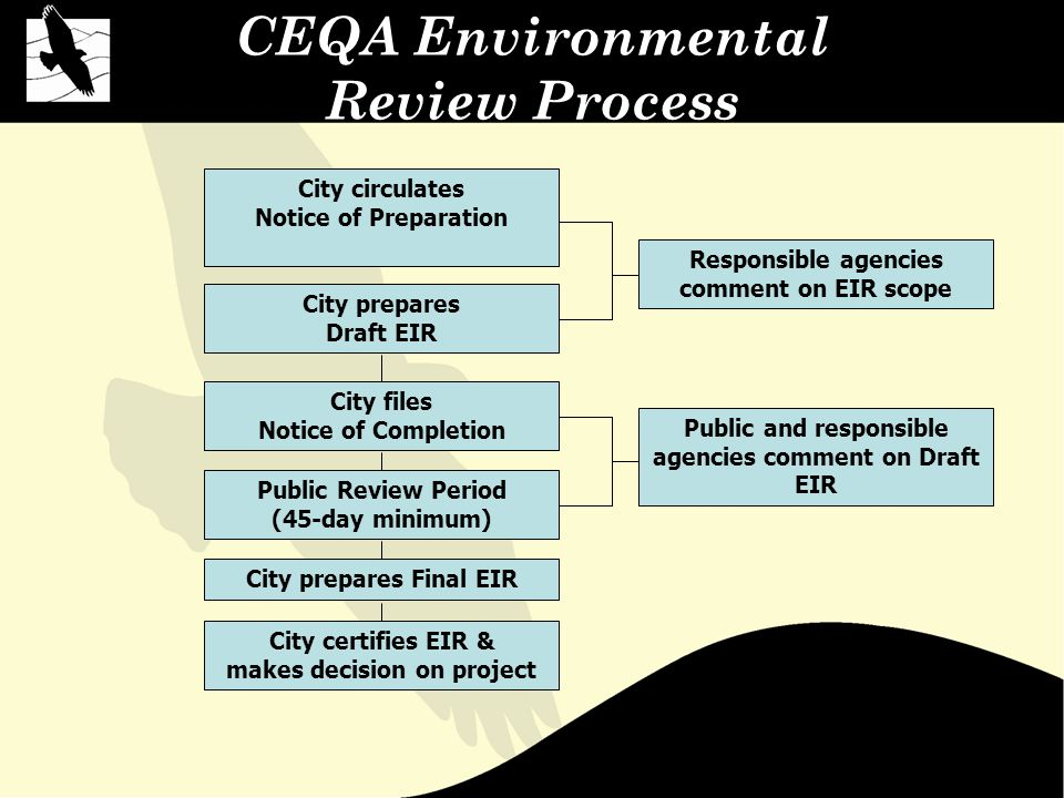 CEQA Environmental Review Process City circulates Notice of Preparation City prepares Draft EIR Public Review Period (45-day minimum) City files Notice of Completion City prepares Final EIR City certifies EIR & makes decision on project Responsible agencies comment on EIR scope Public and responsible agencies comment on Draft EIR