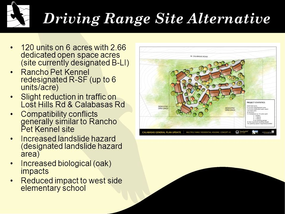 Driving Range Site Alternative 120 units on 6 acres with 2.66 dedicated open space acres (site currently designated B-LI) Rancho Pet Kennel redesignated R-SF (up to 6 units/acre) Slight reduction in traffic on Lost Hills Rd & Calabasas Rd Compatibility conflicts generally similar to Rancho Pet Kennel site Increased landslide hazard (designated landslide hazard area) Increased biological (oak) impacts Reduced impact to west side elementary school