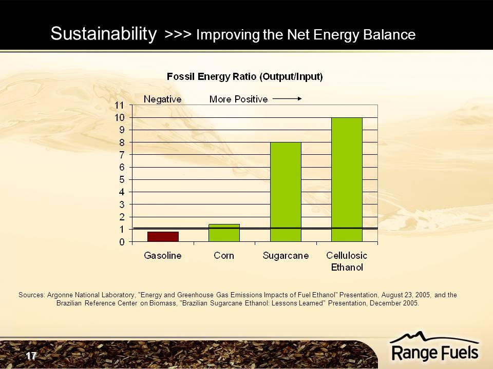 17 Sustainability >>> Improving the Net Energy Balance Sources: Argonne National Laboratory,