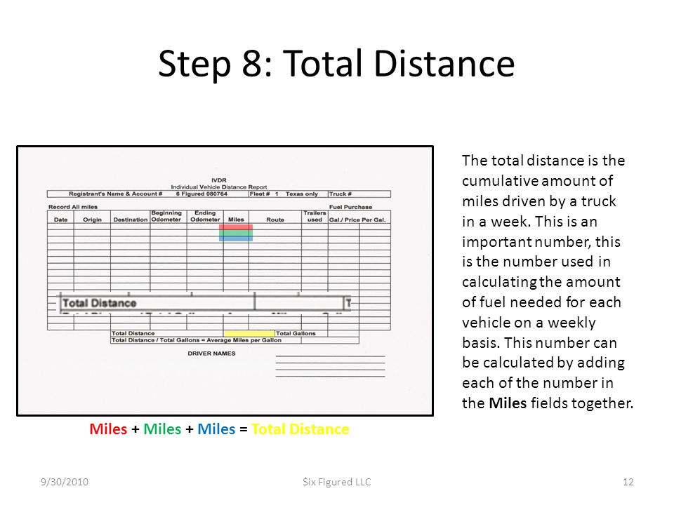 Step 8: Total Distance 9/30/2010$ix Figured LLC12 The total distance is the cumulative amount of miles driven by a truck in a week. This is an importa