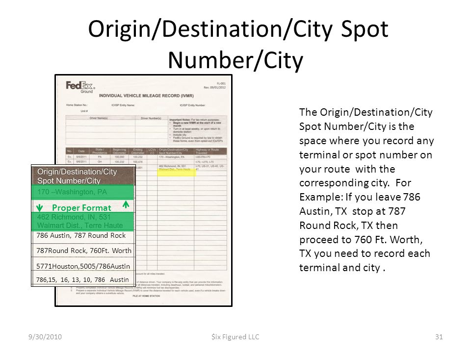 Origin/Destination/City Spot Number/City 9/30/2010$ix Figured LLC31 The Origin/Destination/City Spot Number/City is the space where you record any ter