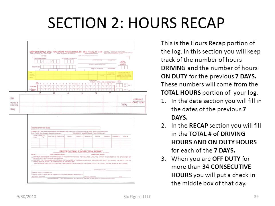 SECTION 2: HOURS RECAP 9/30/2010$ix Figured LLC39 This is the Hours Recap portion of the log. In this section you will keep track of the number of hou