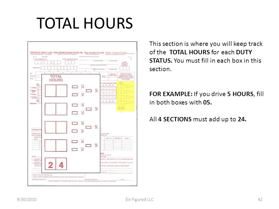 TOTAL HOURS 9/30/2010$ix Figured LLC42 This section is where you will keep track of the TOTAL HOURS for each DUTY STATUS. You must fill in each box in