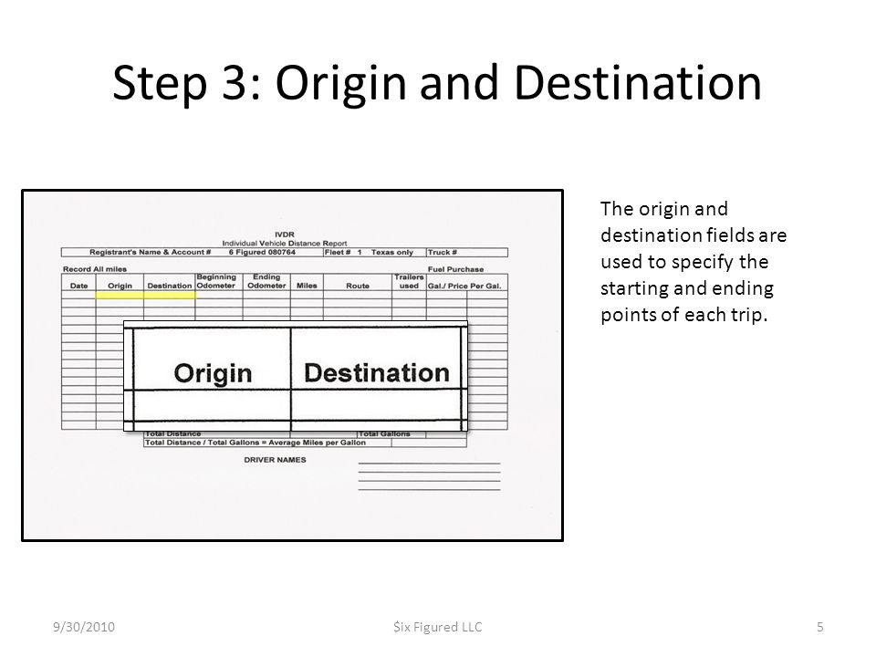 Step 3: Origin and Destination 9/30/2010$ix Figured LLC5 The origin and destination fields are used to specify the starting and ending points of each