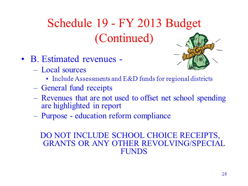 28 Schedule 19 - FY 2013 Budget (Continued) B.