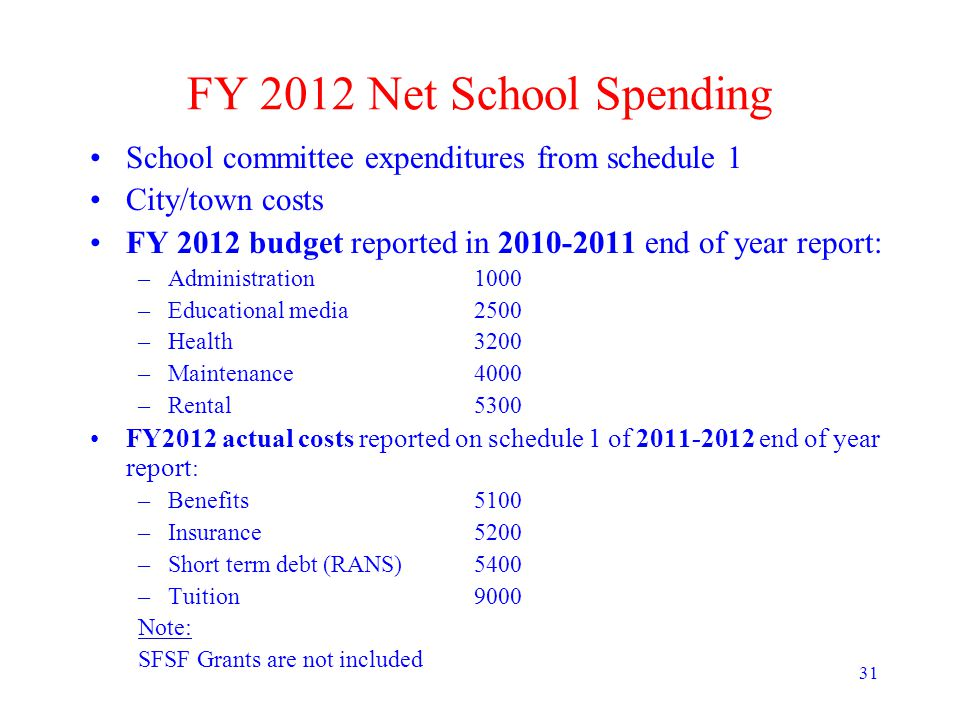 31 FY 2012 Net School Spending School committee expenditures from schedule 1 City/town costs FY 2012 budget reported in 2010-2011 end of year report: –Administration1000 –Educational media2500 –Health3200 –Maintenance4000 –Rental5300 FY2012 actual costs reported on schedule 1 of 2011-2012 end of year report : –Benefits5100 –Insurance5200 –Short term debt (RANS)5400 –Tuition9000 Note: SFSF Grants are not included
