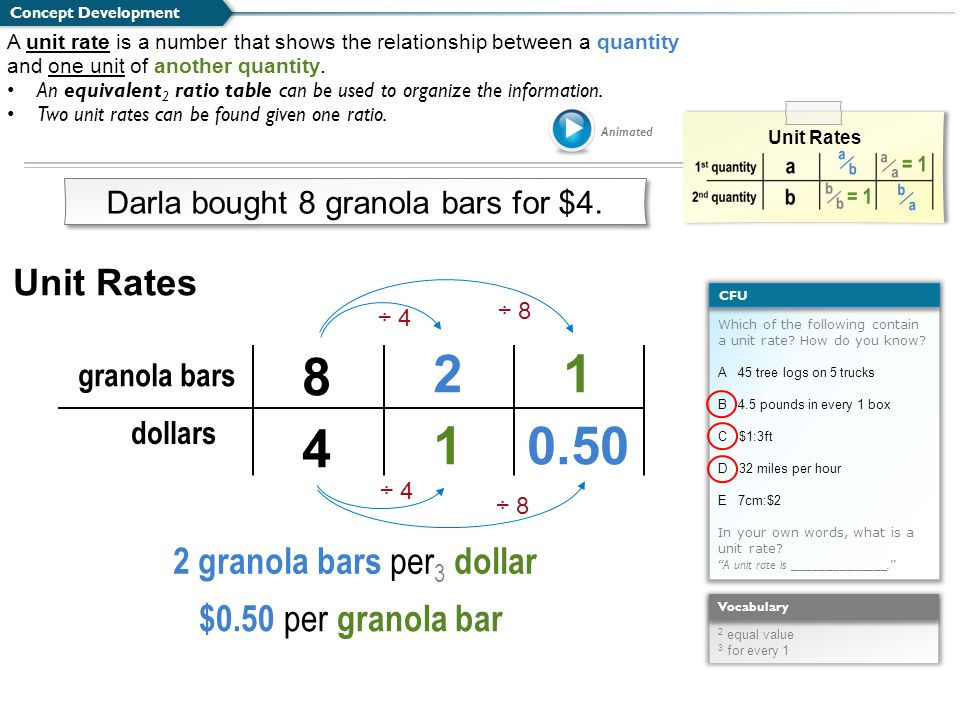 1 A unit rate is a number that shows the relationship between a quantity and one unit of another quantity.