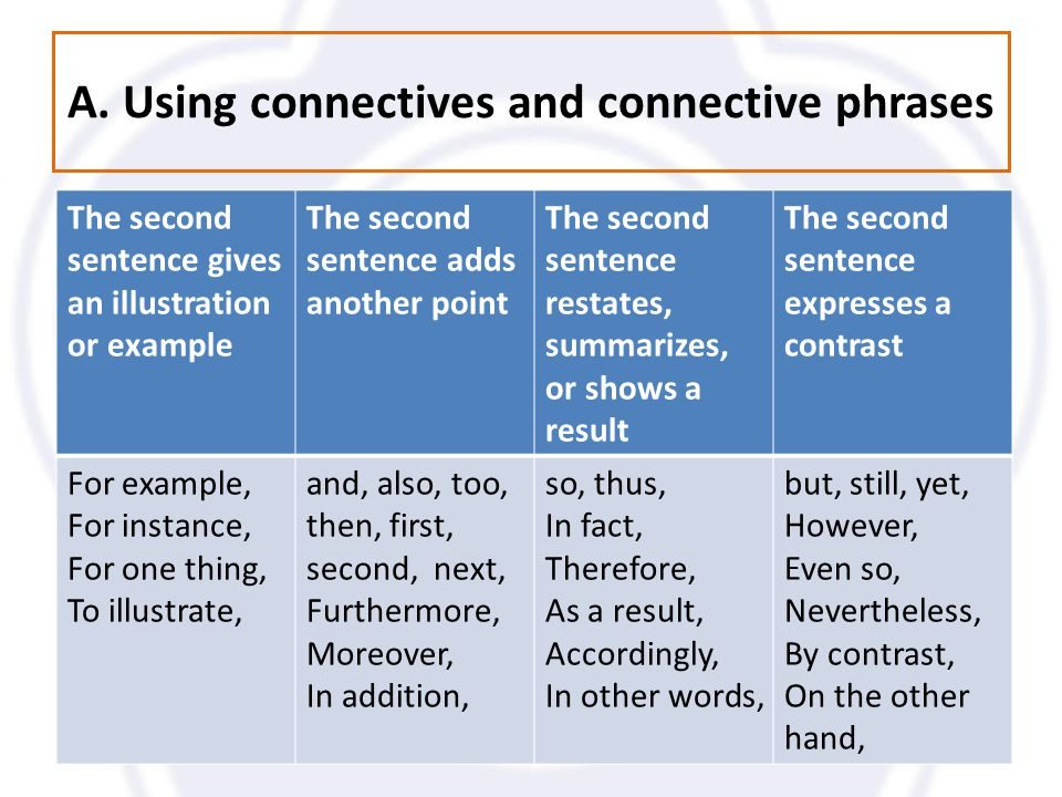 A. Using connectives and connective phrases The second sentence gives an illustration or example The second sentence adds another point The second sen