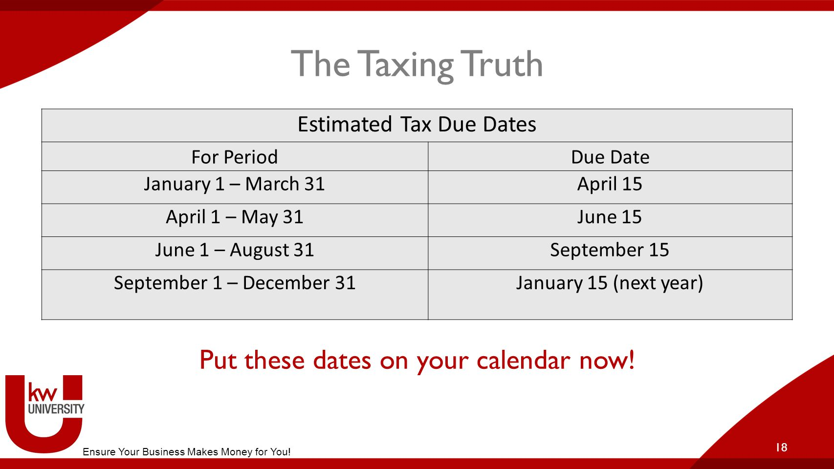 18 The Taxing Truth Estimated Tax Due Dates For PeriodDue Date January 1 – March 31April 15 April 1 – May 31June 15 June 1 – August 31September 15 September 1 – December 31January 15 (next year) Put these dates on your calendar now.