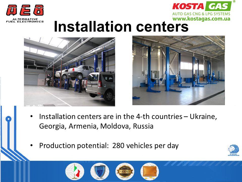 Installation centers Installation centers are in the 4-th countries – Ukraine, Georgia, Armenia, Moldova, Russia Production potential: 280 vehicles per day