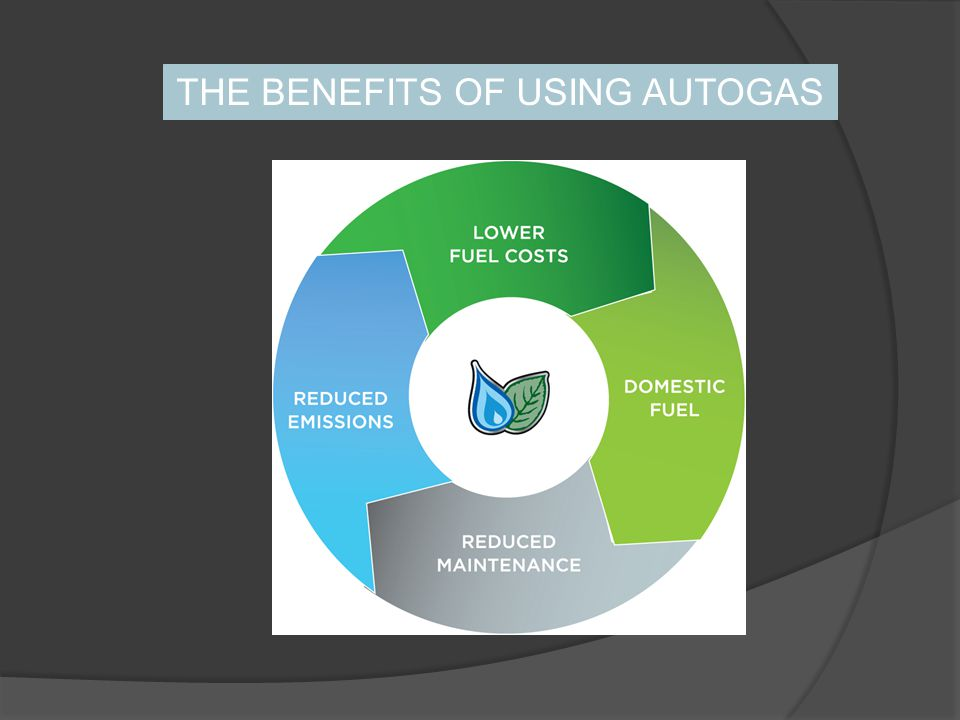 THE BENEFITS OF USING AUTOGAS