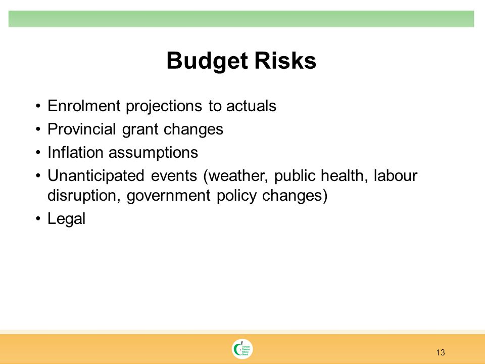 Budget Risks Enrolment projections to actuals Provincial grant changes Inflation assumptions Unanticipated events (weather, public health, labour disr