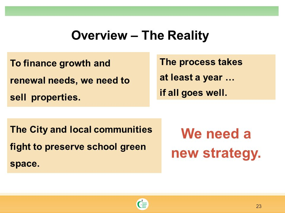 23 Overview – The Reality To finance growth and renewal needs, we need to sell properties. The City and local communities fight to preserve school gre
