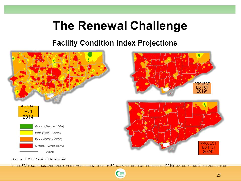 The Renewal Challenge 25 Facility Condition Index Projections ACTUAL FCI 2014 PROJECT ED FCI 2019* PROJECT ED FCI 2024* Source: TDSB Planning Departme