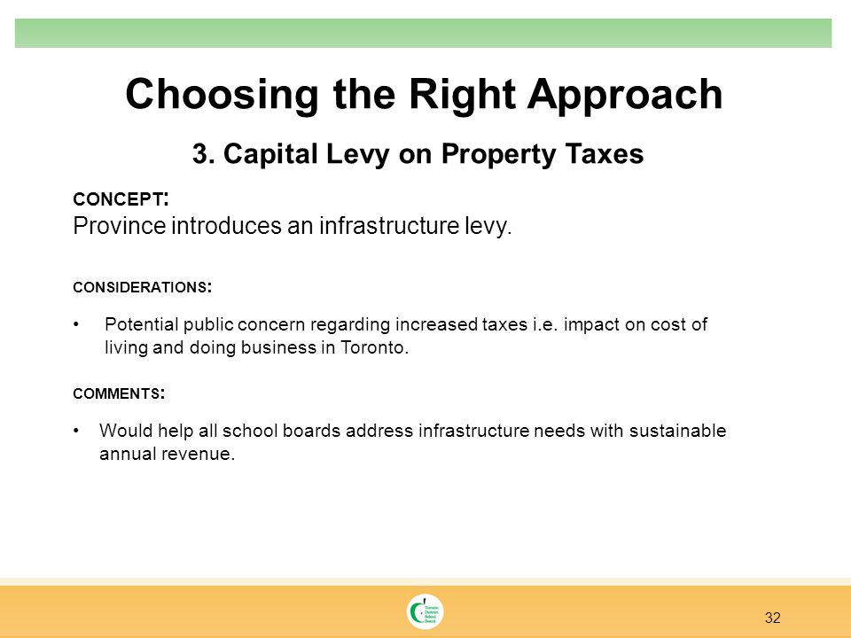 Choosing the Right Approach 32 3. Capital Levy on Property Taxes CONCEPT : Province introduces an infrastructure levy. CONSIDERATIONS : Potential publ