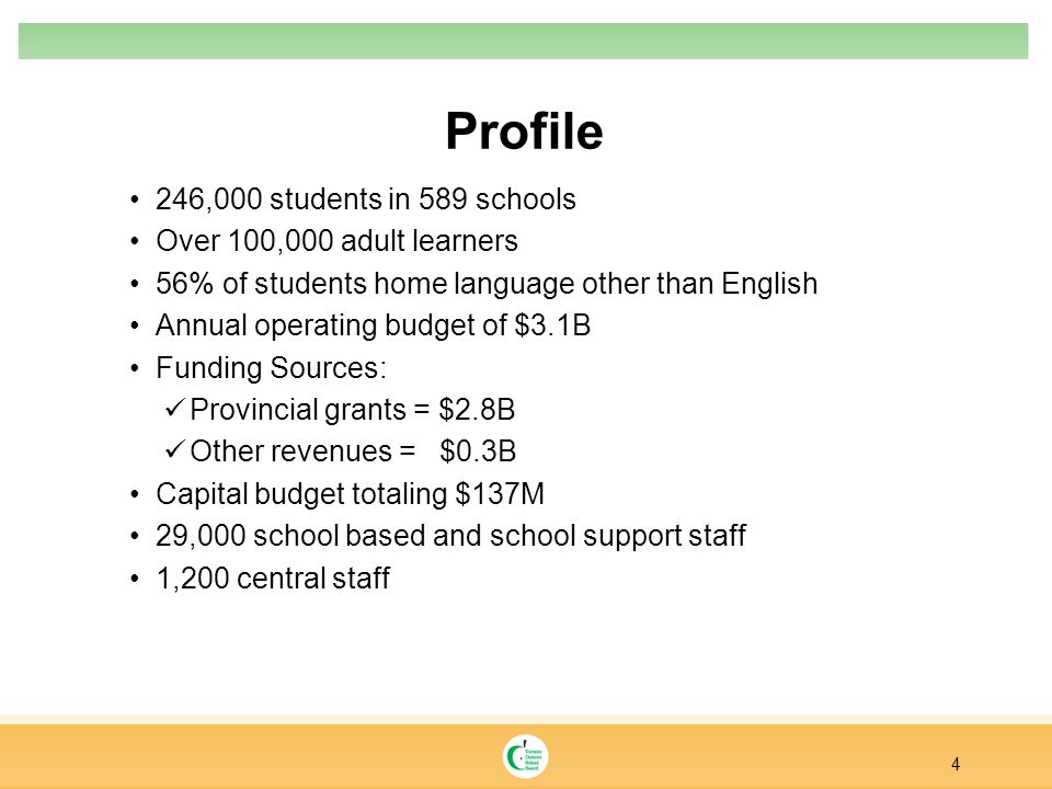 Profile 246,000 students in 589 schools Over 100,000 adult learners 56% of students home language other than English Annual operating budget of $3.1B