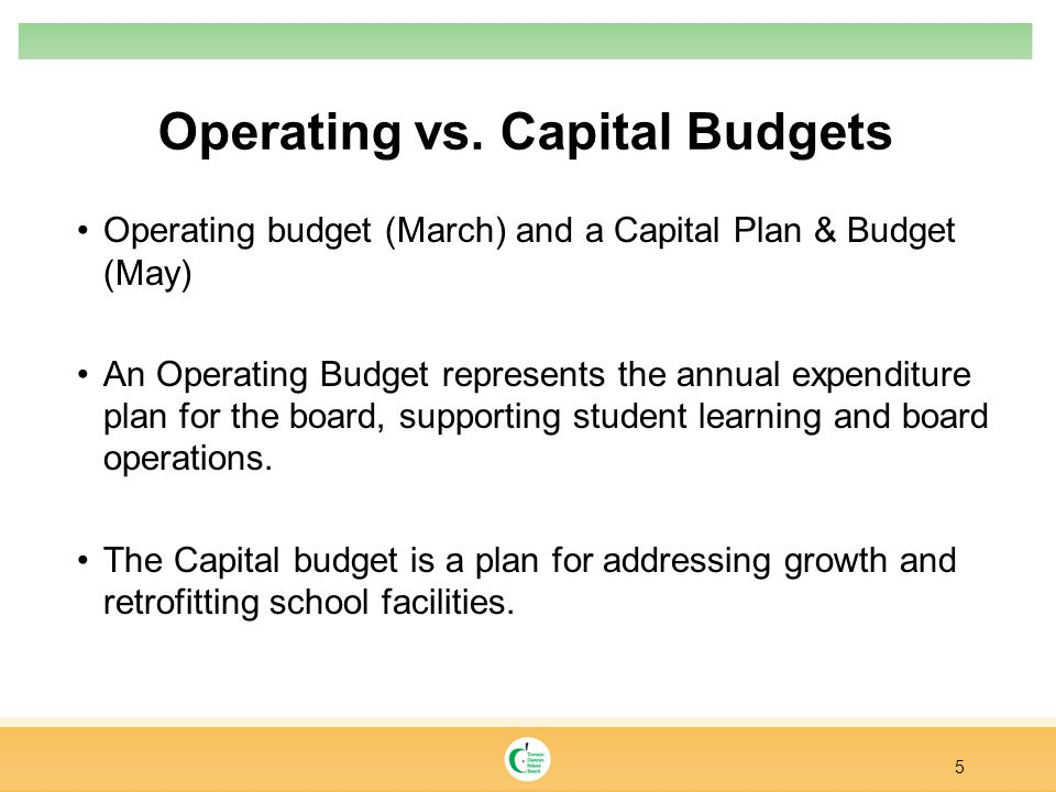 Simplified Budget Process for 2015- 16 6 In March, the Board will vote on the full operating budget for the 2015-16 school year.