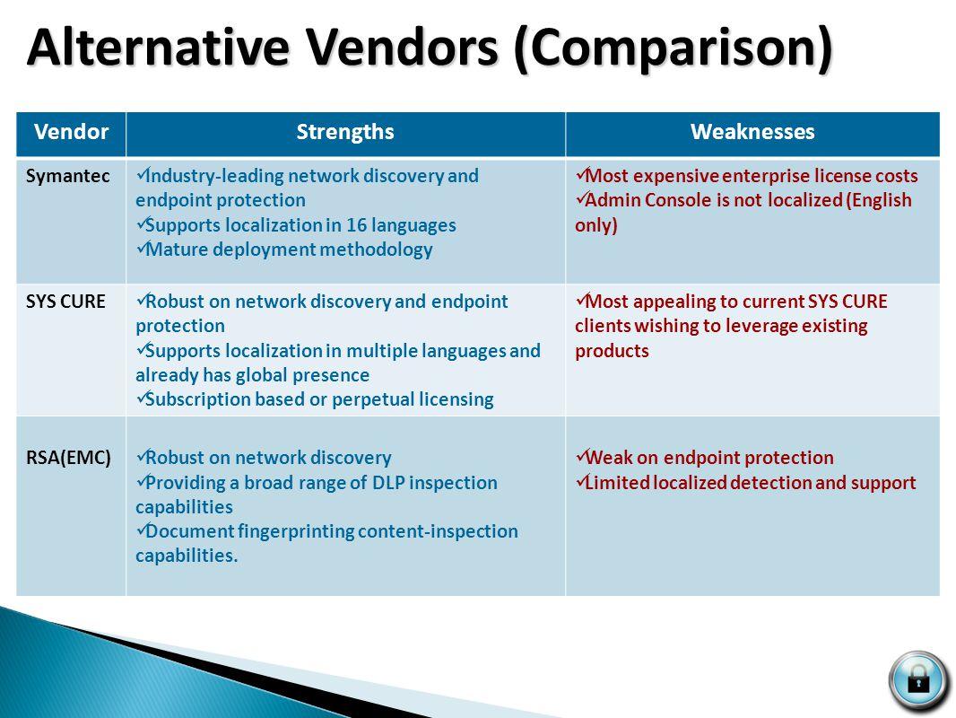 Alternative Vendors (Considerations) Alternative Vendors (Considerations)