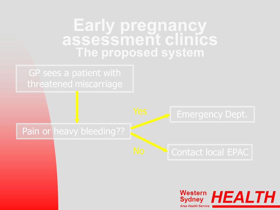 HEALTH Area Health Service Western Sydney Early pregnancy assessment clinics The proposed system Pain or heavy bleeding .