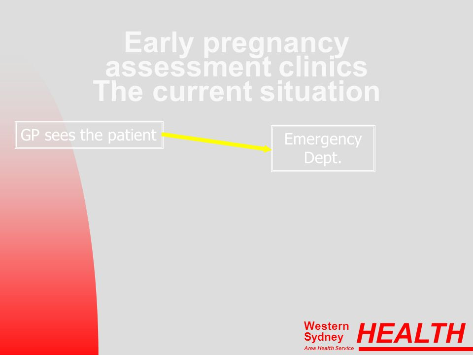 HEALTH Area Health Service Western Sydney Early pregnancy assessment clinics The current situation GP sees the patient Emergency Dept.