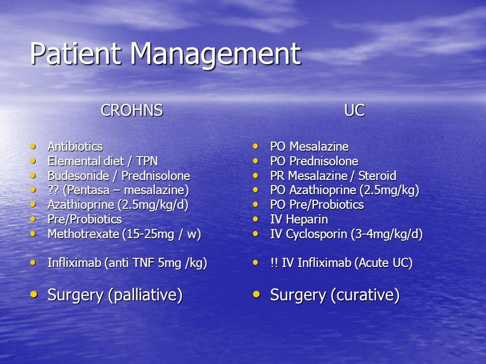 Patient Management CROHNS Antibiotics Antibiotics Elemental diet / TPN Elemental diet / TPN Budesonide / Prednisolone Budesonide / Prednisolone .