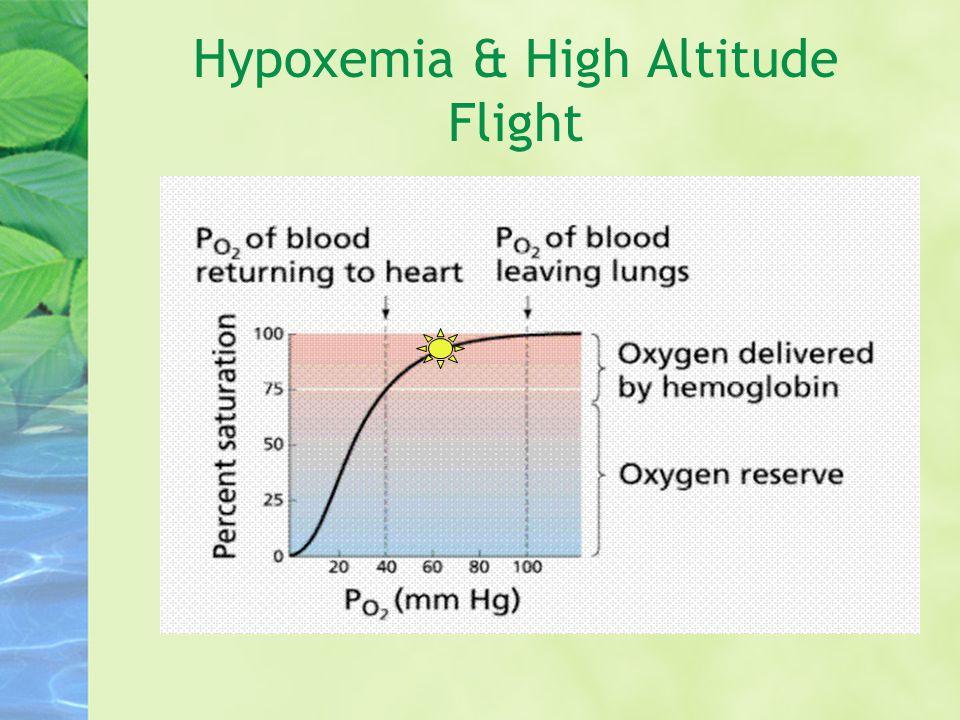 Hypoxemia & High Altitude Flight