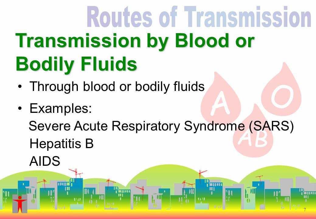 Transmission by Blood or Bodily Fluids Through blood or bodily fluids Examples: Severe Acute Respiratory Syndrome (SARS) Hepatitis B AIDS 7