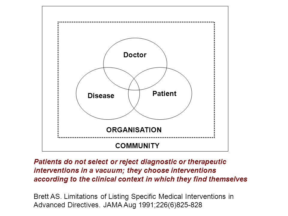 Patients do not select or reject diagnostic or therapeutic interventions in a vacuum; they choose interventions according to the clinical context in which they find themselves Brett AS.