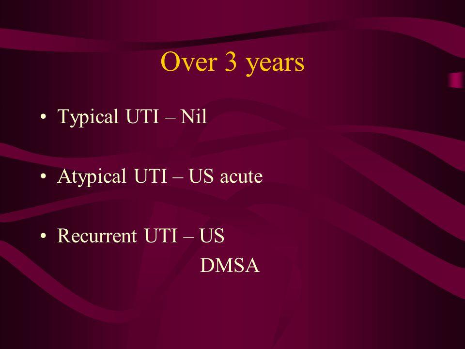 Over 3 years Typical UTI – Nil Atypical UTI – US acute Recurrent UTI – US DMSA