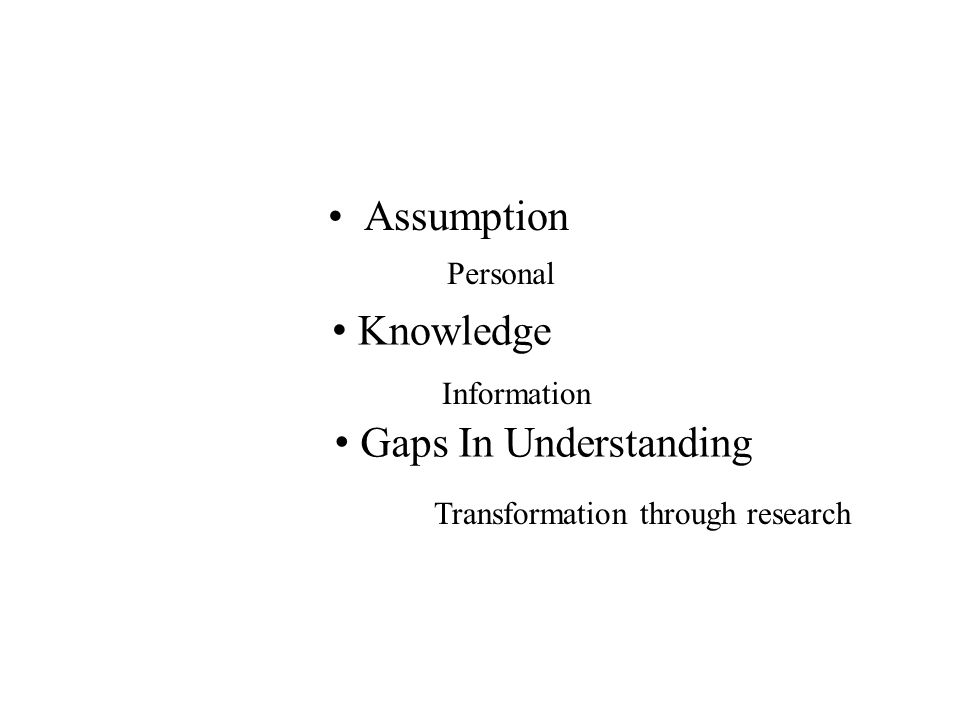 Assumption Knowledge Gaps In Understanding Personal Information Transformation through research