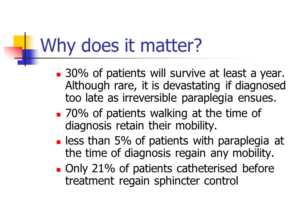 Why does it matter. 30% of patients will survive at least a year.