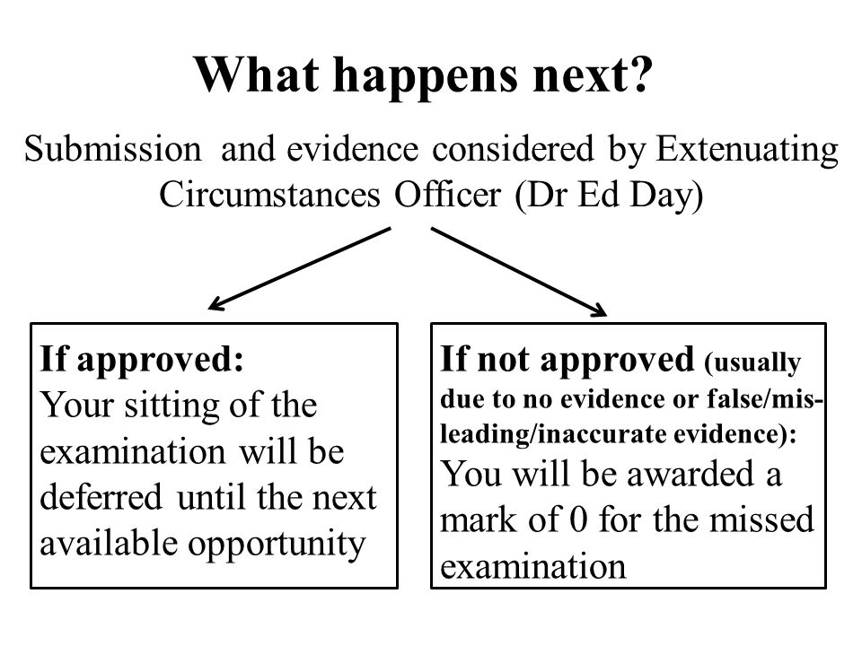 What happens next? Submission and evidence considered by Extenuating Circumstances Officer (Dr Ed Day) If approved: Your sitting of the examination wi