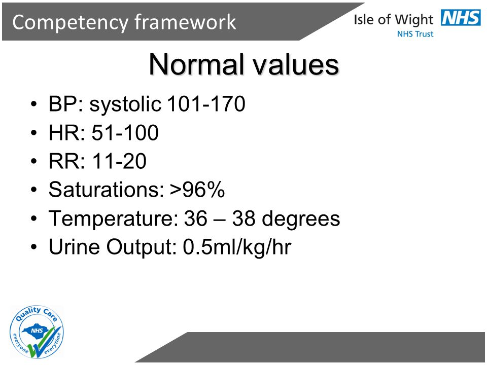 BP: systolic 101-170 HR: 51-100 RR: 11-20 Saturations: >96% Temperature: 36 – 38 degrees Urine Output: 0.5ml/kg/hr Competency framework Normal values