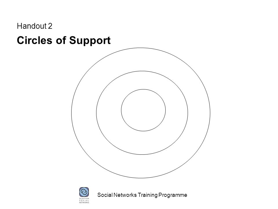 Social Networks Training Programme Handout 2 Circles of Support