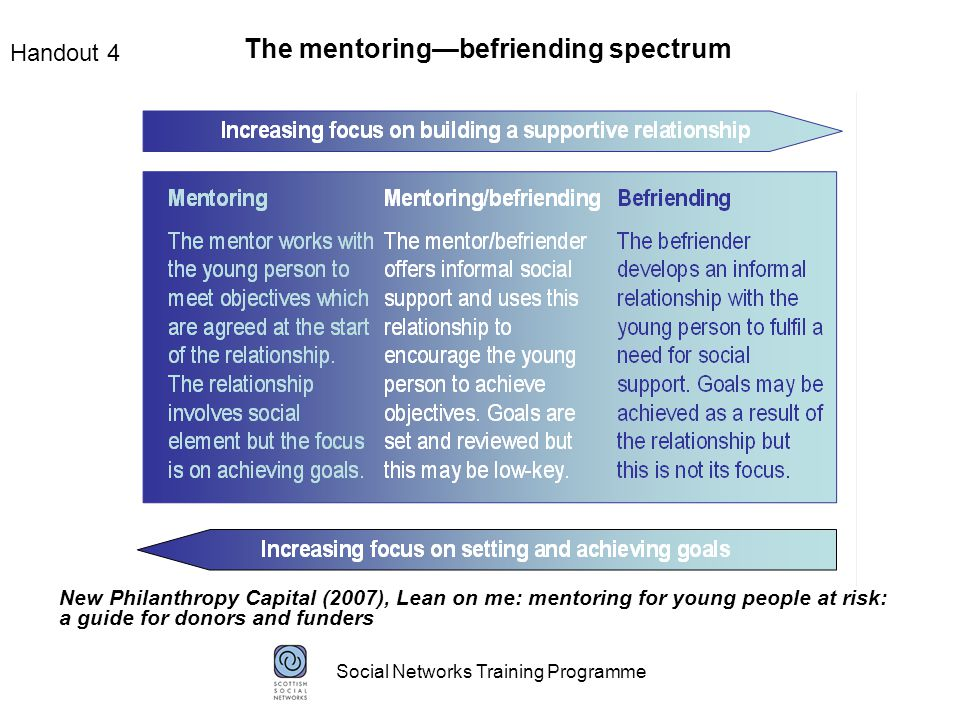 Social Networks Training Programme Handout 4 New Philanthropy Capital (2007), Lean on me: mentoring for young people at risk: a guide for donors and funders The mentoring—befriending spectrum